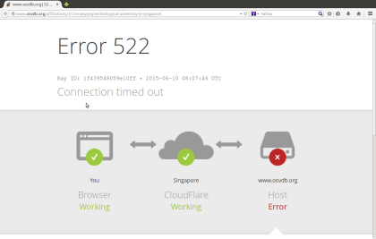 osvdb_error_